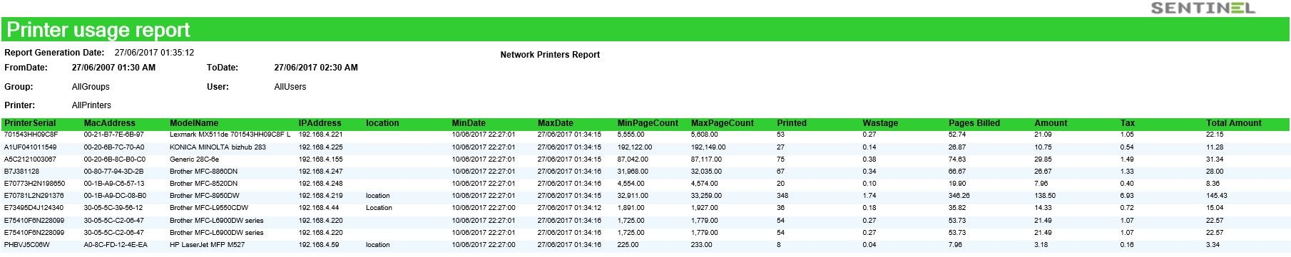 Print Usage Report collect MIBs data SNMP